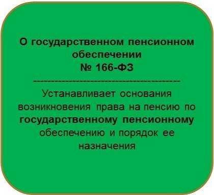 Закон о государственном пенсионном обеспечении (166-ФЗ)