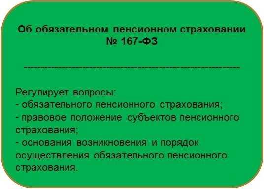 закон об обязательном пенсионном страховании (167-ФЗ)