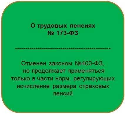 Закон о трудовых пенсиях №173-ФЗ