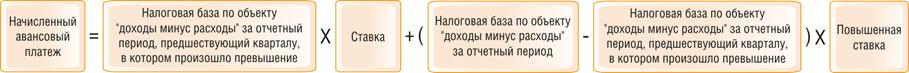 r 2 - Как рассчитать налог и платежи на УСН с объектом «доходы минус расходы»