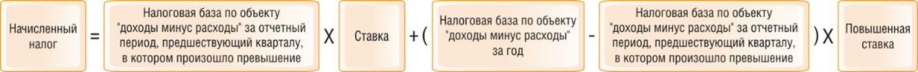 r 5 - Как рассчитать налог и платежи на УСН с объектом «доходы минус расходы»