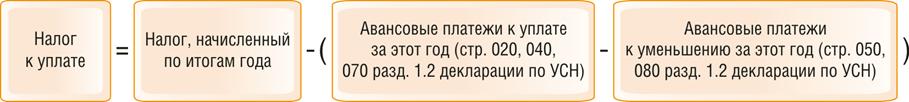 r 6 - Как рассчитать налог и платежи на УСН с объектом «доходы минус расходы»